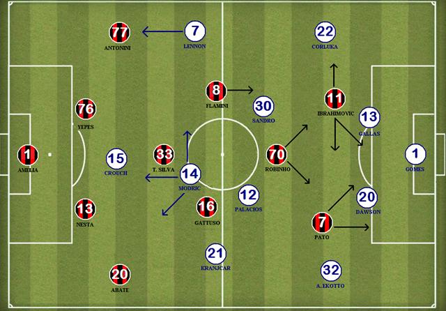 Milan-Tottenham 2