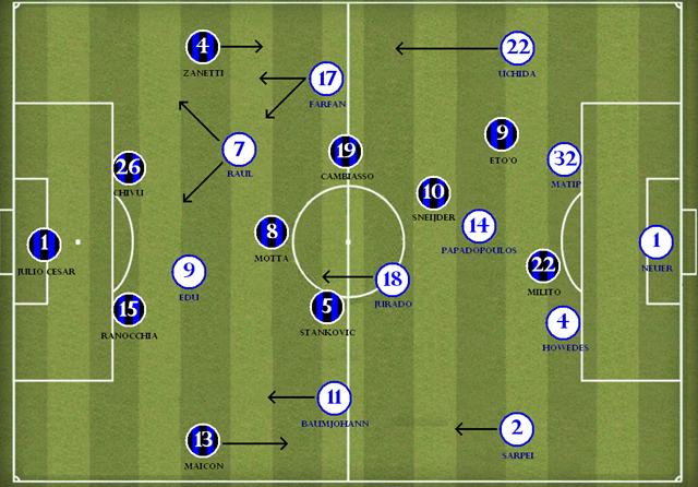 Inter-Schalke