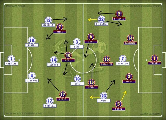 Madrid - Barça UCL