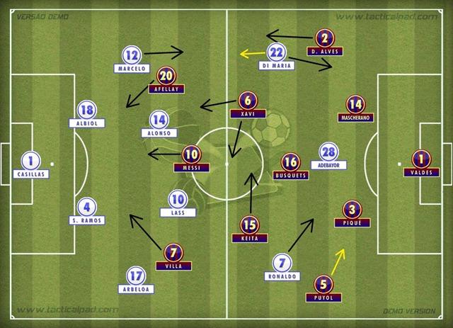 Madrid - Barça UCL2