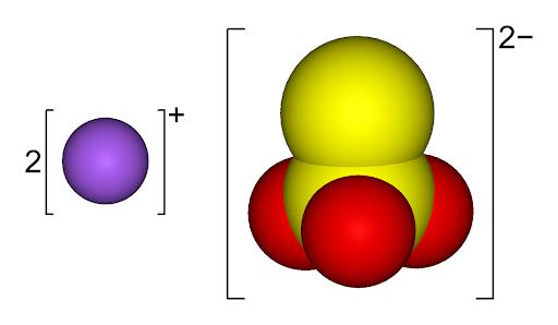 Sodium Thiosulfate Cover