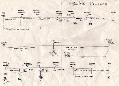 Folha de papel com o roteiro anotado