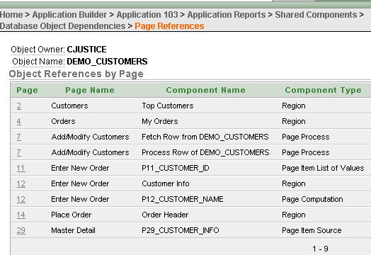 DOD Report Detail - DEMO_CUSTOMERS