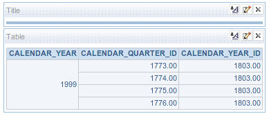 Calendar Quarter ID