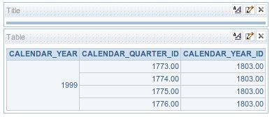 Calendar Quarter ID