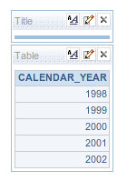 Calendar Year Report