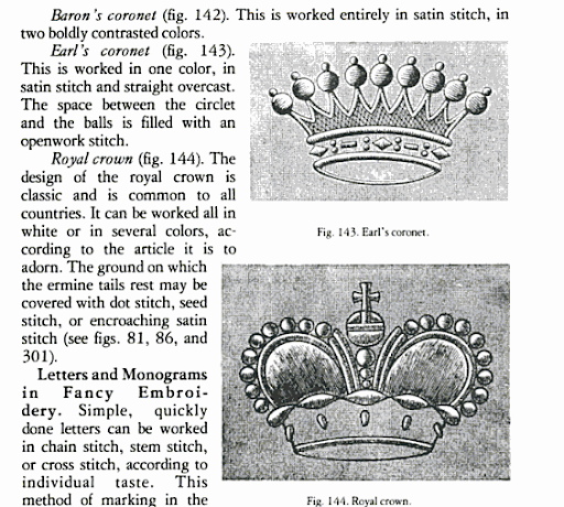 baron and royal crowns