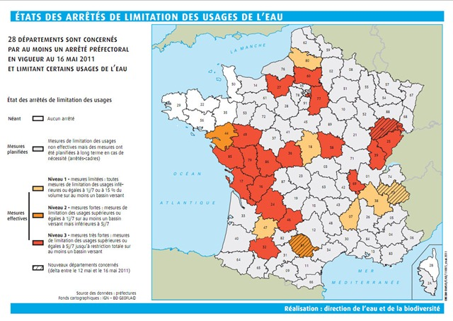 France drought