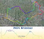 Mapka i profil