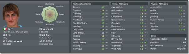 Verratti attributes, FM10