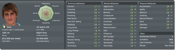 Verratti attributes, FM10 - year ago