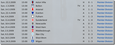 Last Hull matches in Premier League 