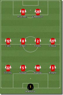 4-4-2 tactics in FM 2009
