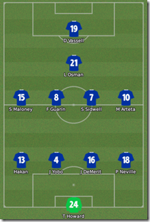 Everton and Wigan tactics in FM 2009