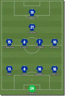 Everton and Wigan tactics in FM 2009