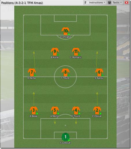 FM 2009 tactics (Christmas tree)