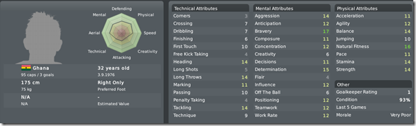 Samuel Kuffour for free, Football Manager 2010
