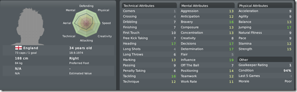 Sol Campbell in Football Manager 2010