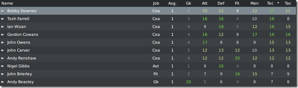 Leeds coaches in Football Manager 2010