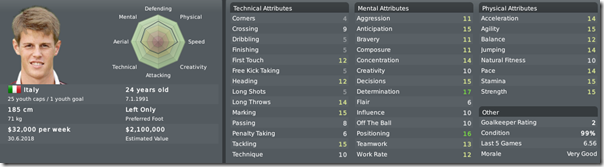Michelangelo Albertazzi in Football Manager 2010