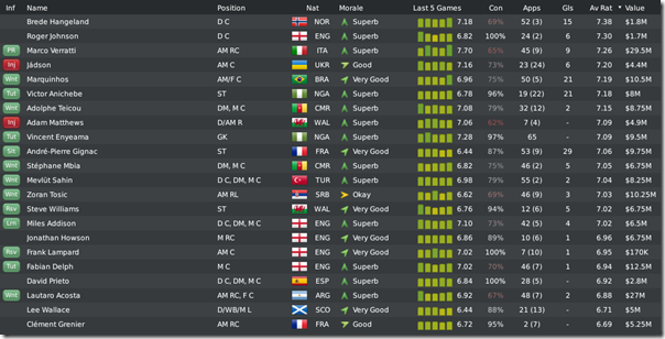 Leeds players in season 6, FM 2010