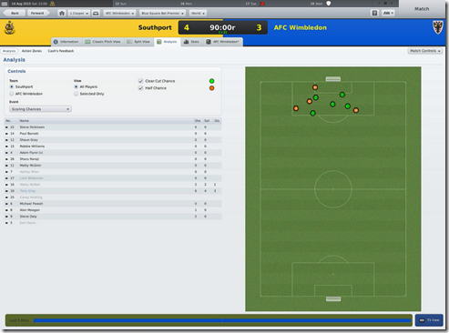 Scoring chances, Match analysis in FM 2011