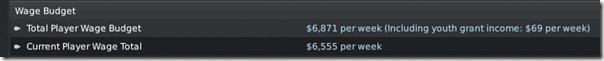 Wage budget of Boston United