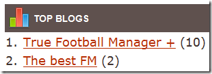 Top Blogs ranking at FM Crowd