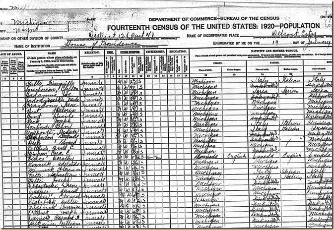Family Daniels Census 1920 Raymond Frank
