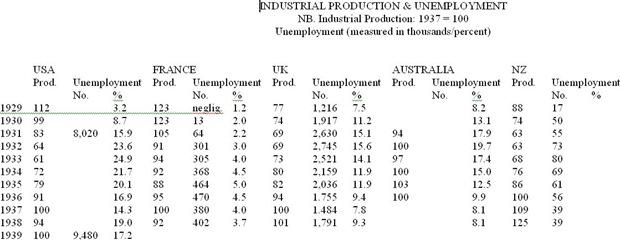 ProductionUnemployment