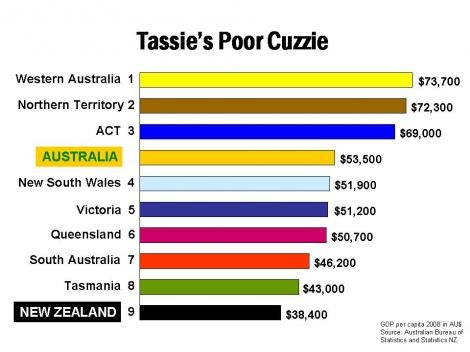tassies-poor-cuzzie-20082