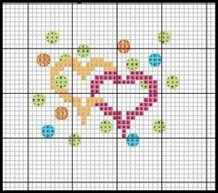 Grafico 05-11-2007
