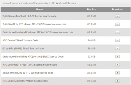 myTouch 4G on HTC Site