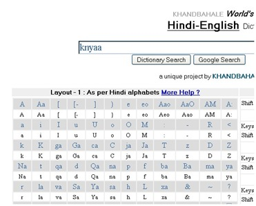 khandbahale hindi to english keyboard layout in firefox