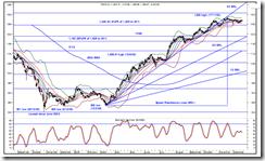 fbm-klci-chart