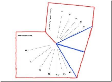 sundial-cut-fold