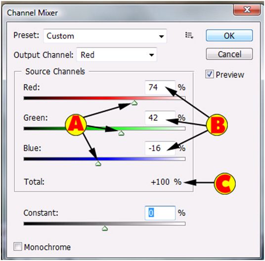 Channel Mixer Source Channels