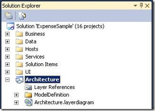 Archi_Layer_Validation10