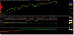 s&p daily 22.01.10