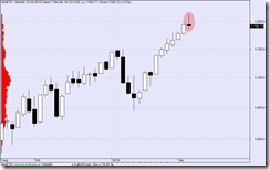 s&p weekly 16042010