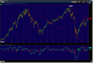 121410_spx_weekly