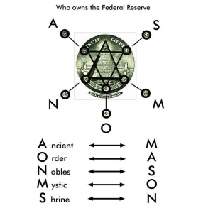 Was The Nazi Party Founded By The Freemasons Cover