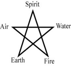 Fire Water Earth Air And Spirit Five Elements Of Magic And Ritual Cover