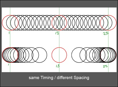 timingSpacing