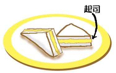cheese拷貝