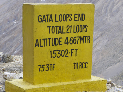 Gata Loops End