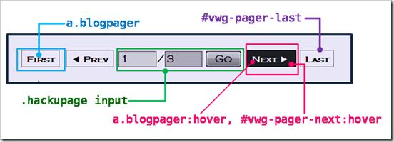 สอน blogger และสอนเทคนิคการทำ blogspot