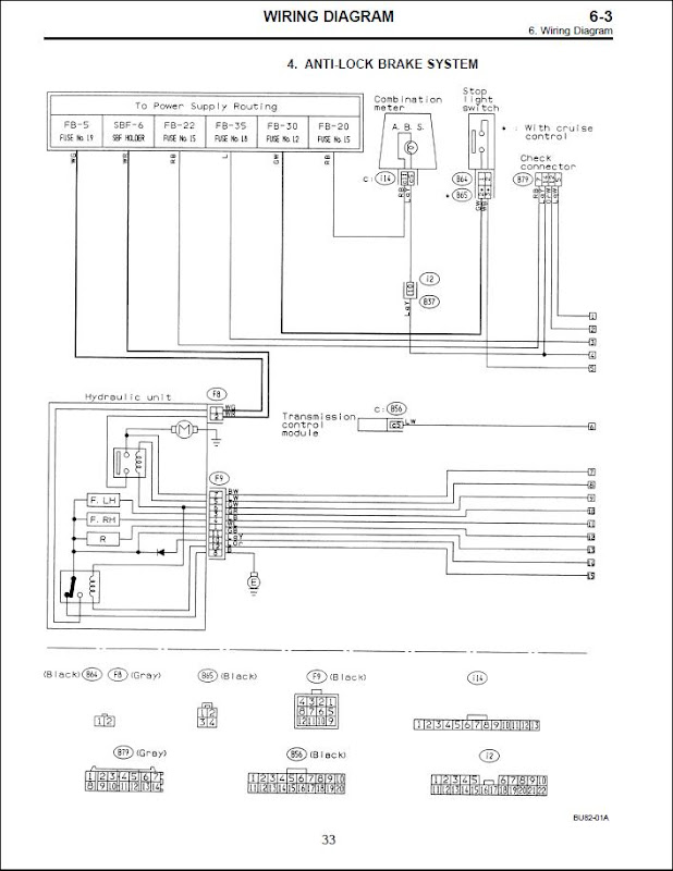 1995 ABS Wiring Diagram pg1 abs bypass subaru retrofitting ultimate subaru message board