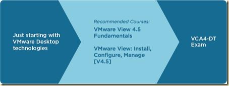 VCA4-DT_path