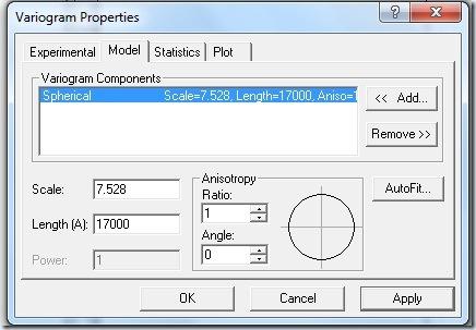F14 Parametros del modelo esferico